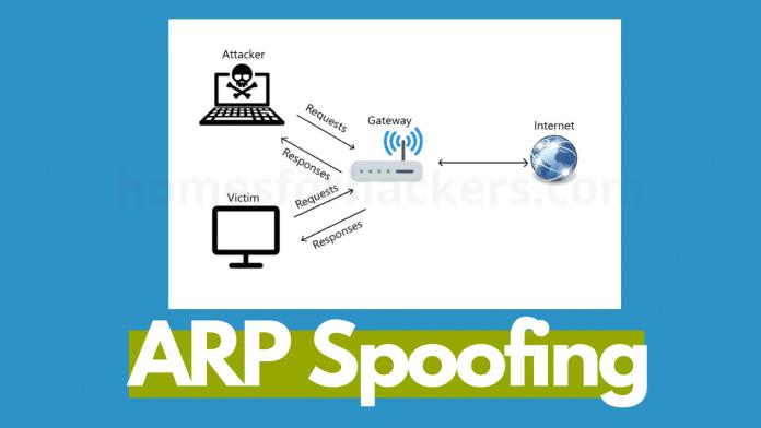 arp spoofing, arp poisoning
